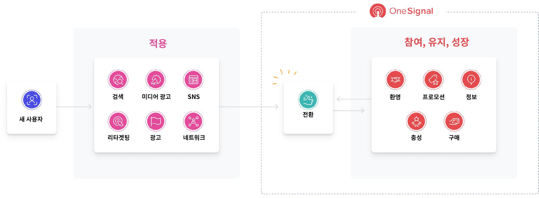 원시그널_한국어 수정